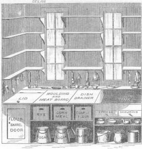 Progetto di Cucina razionale di C.Becher