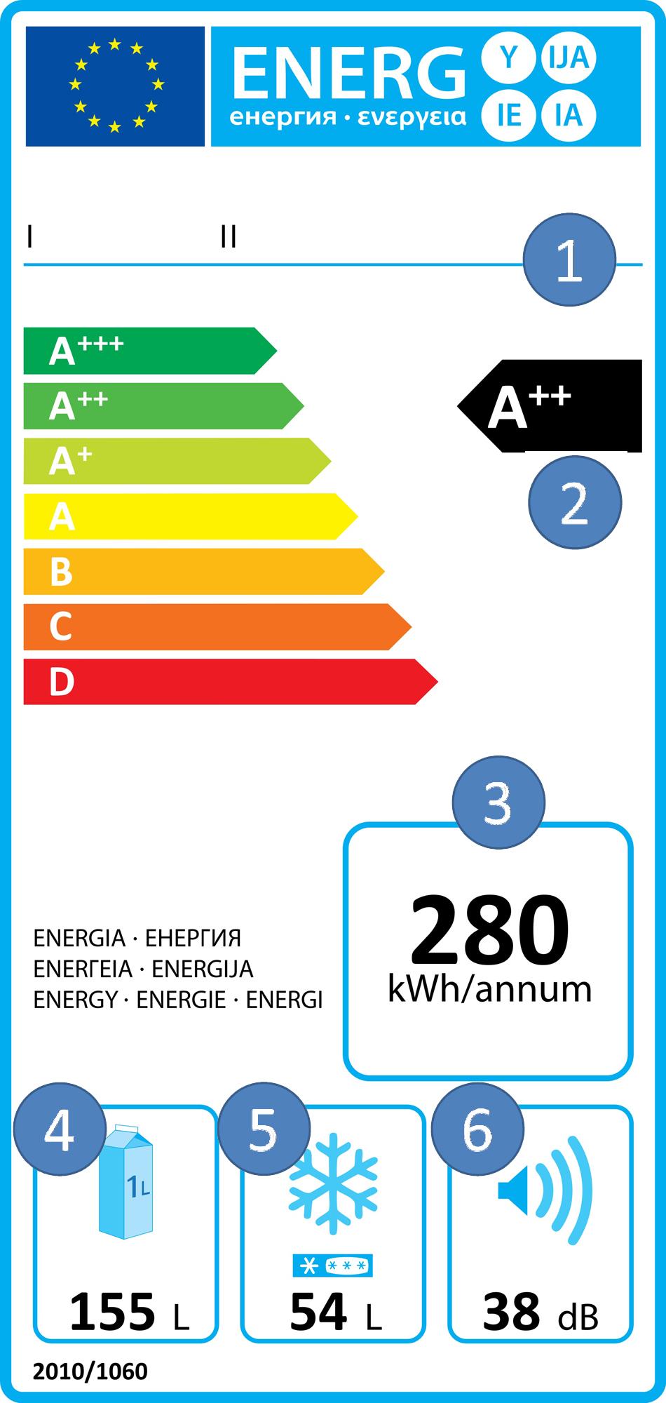 Etichetta energetica degli elettrodomestici - Immagini di elettrodomestici ...