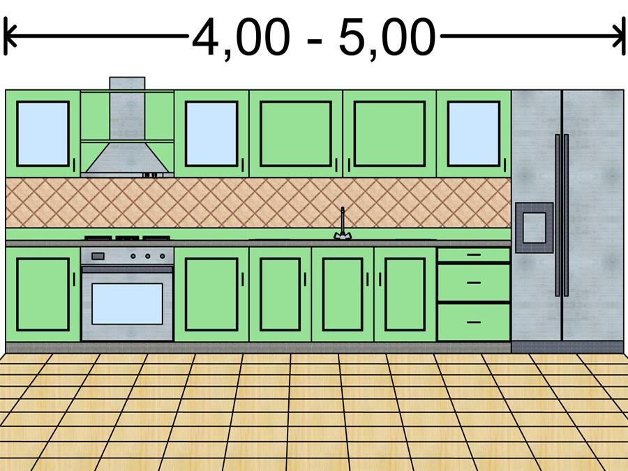 Misure cucina standard cool schema prese with misure - Dimensioni cucina standard ...
