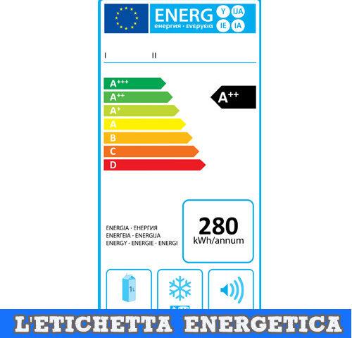 Etichetta energetica degli elettrodomestici