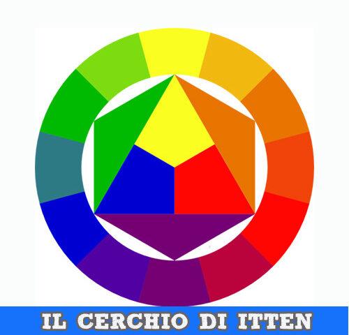 Cerchio di Itten