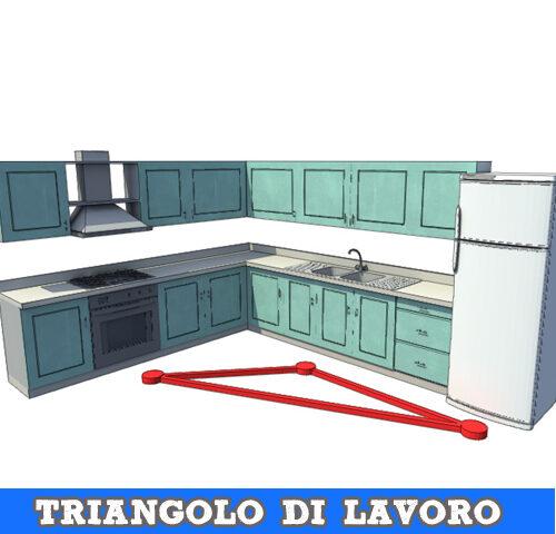 Triangolo di lavoro in cucina